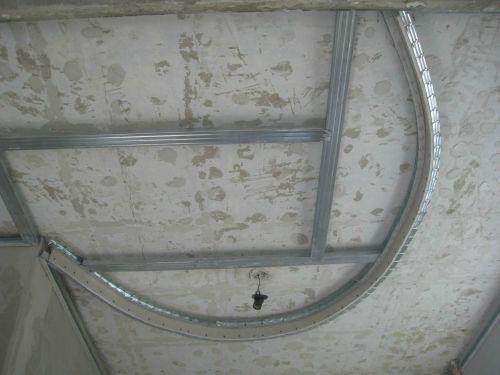 Прямой и криволинейный потолок