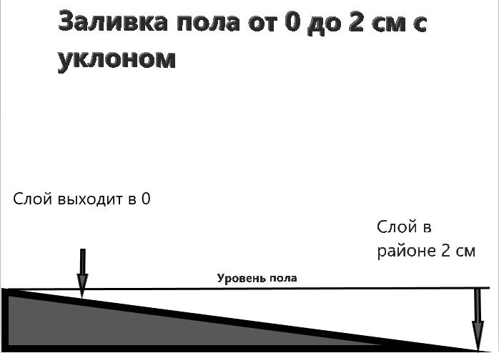 Заливка пола от 0 до 2 см.jpg